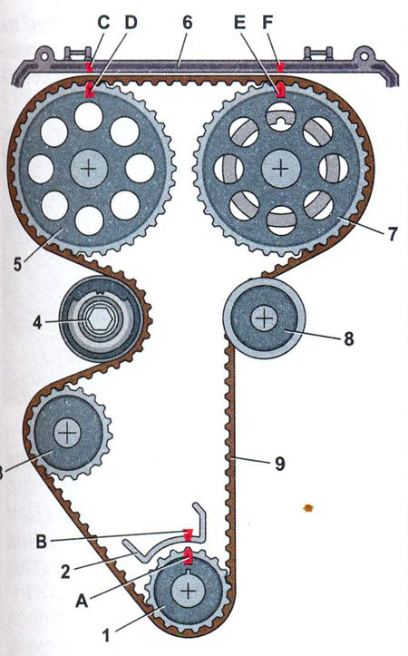 привода Схема
